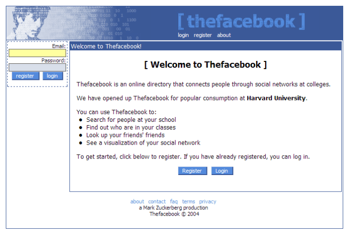 Opas Facebook-mainontaan alkuperäinen sivu